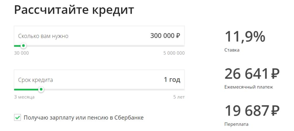 кредит для ип в альфа банке условия